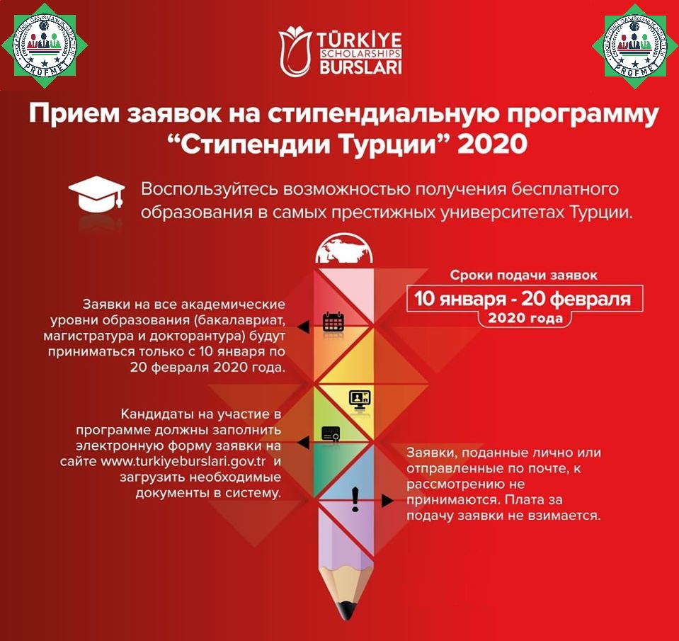 Начались Заявление Стипендии Правительства Турции 2020