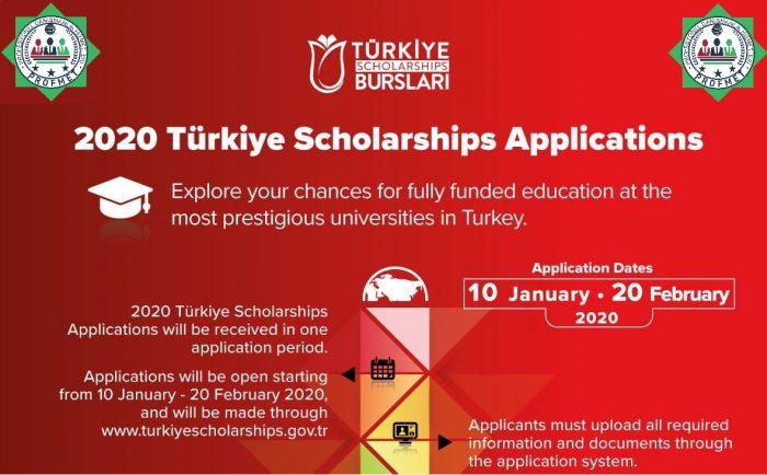 Turkiye Scholarships 2021 Applications Started